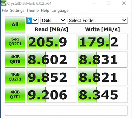 Test Menggunakan CrystalDiskMark